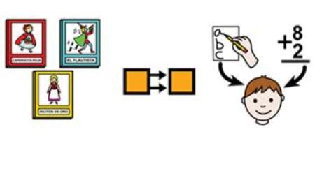 """Una colección de cuentos con pictogramas """"Cuentos para aprendices visuales"""""""