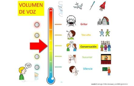 Trabajar el volumen de la voz