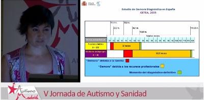 Patricia García Primo en la V Jornada Autismo y Sanidad – Avances en investigación en TEA