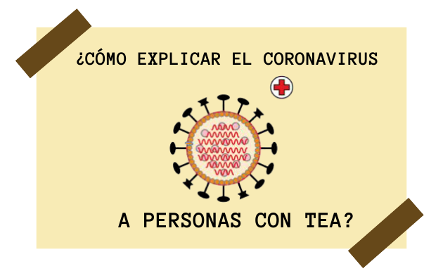 Recurso para explicar el coronavirus a personas con TEA